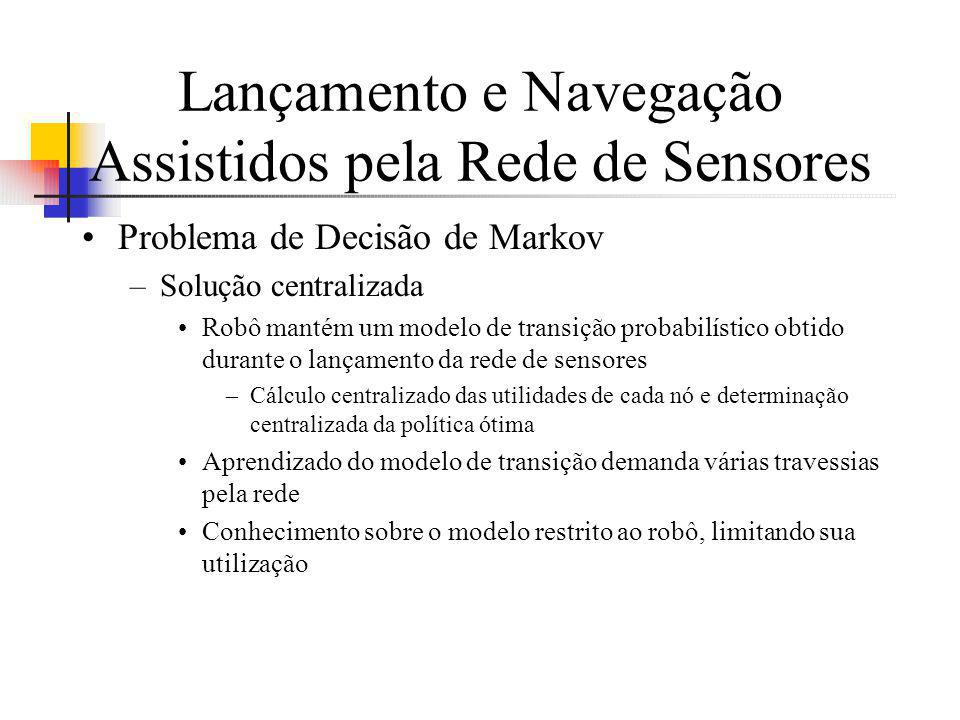Lançamento e Navegação Assistidos pela Rede de Sensores Problema de Decisão de Markov –Solução centralizada Robô mantém um modelo de transição probabi