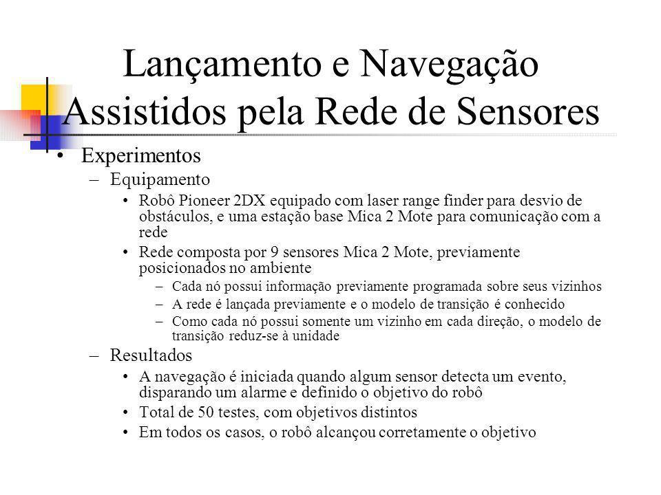 Lançamento e Navegação Assistidos pela Rede de Sensores Experimentos –Equipamento Robô Pioneer 2DX equipado com laser range finder para desvio de obst