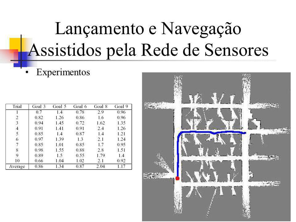 Lançamento e Navegação Assistidos pela Rede de Sensores Experimentos