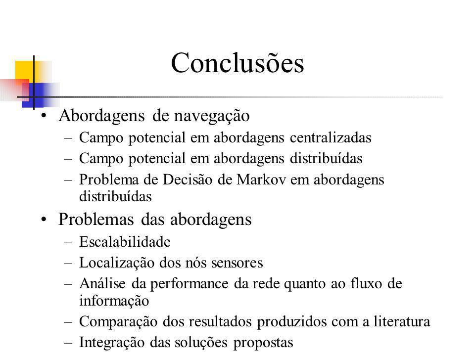 Conclusões Abordagens de navegação –Campo potencial em abordagens centralizadas –Campo potencial em abordagens distribuídas –Problema de Decisão de Ma