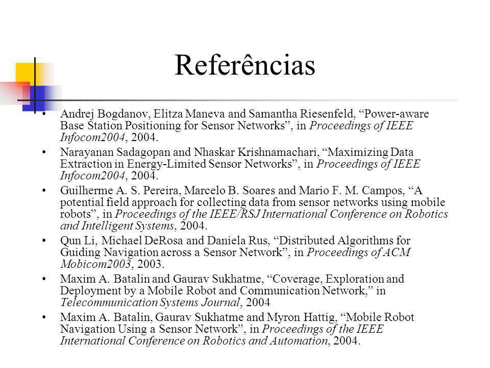 Referências Andrej Bogdanov, Elitza Maneva and Samantha Riesenfeld, Power-aware Base Station Positioning for Sensor Networks, in Proceedings of IEEE I