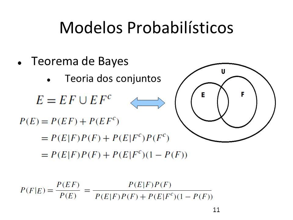 11 Modelos Probabilísticos Teorema de Bayes Teoria dos conjuntos