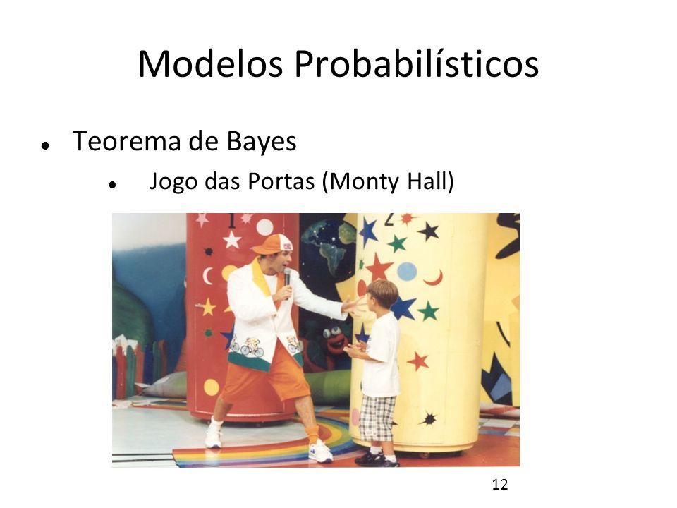 12 Modelos Probabilísticos Teorema de Bayes Jogo das Portas (Monty Hall)