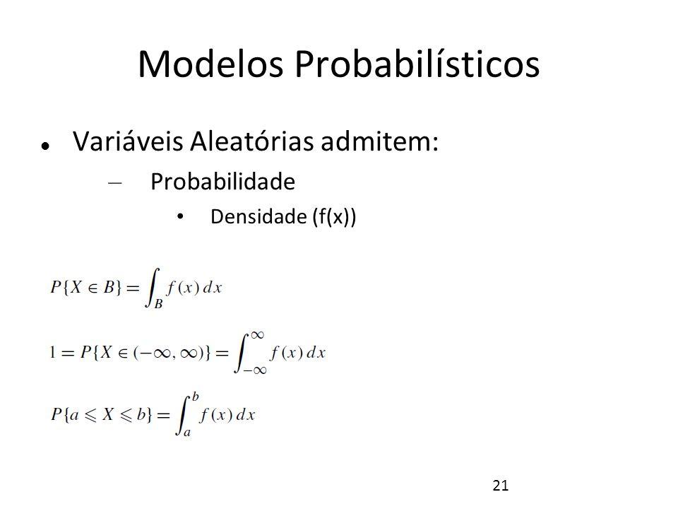 21 Modelos Probabilísticos Variáveis Aleatórias admitem: – Probabilidade Densidade (f(x))