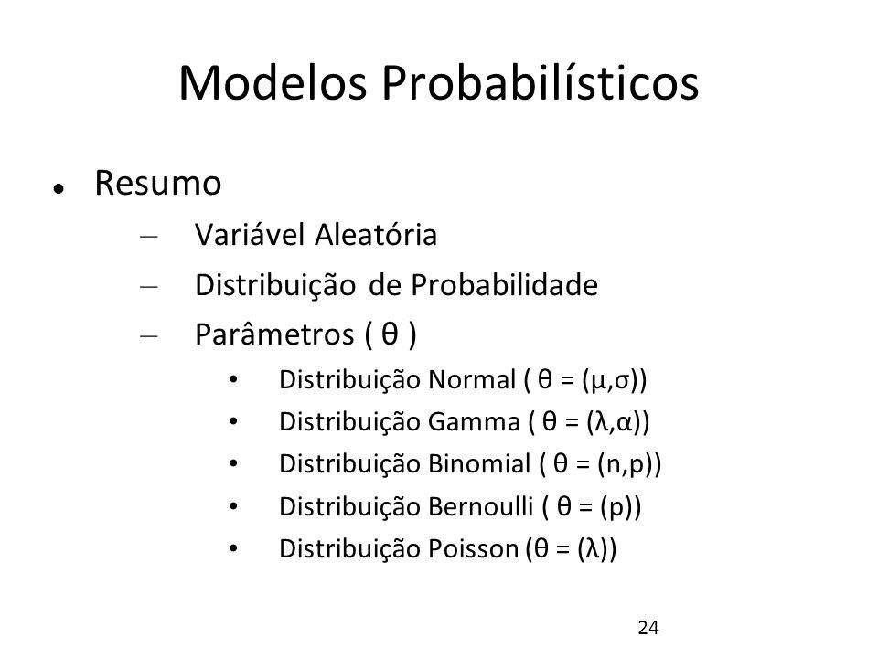 24 Modelos Probabilísticos Resumo – Variável Aleatória – Distribuição de Probabilidade – Parâmetros ( θ ) Distribuição Normal ( θ = (μ,σ)) Distribuiçã