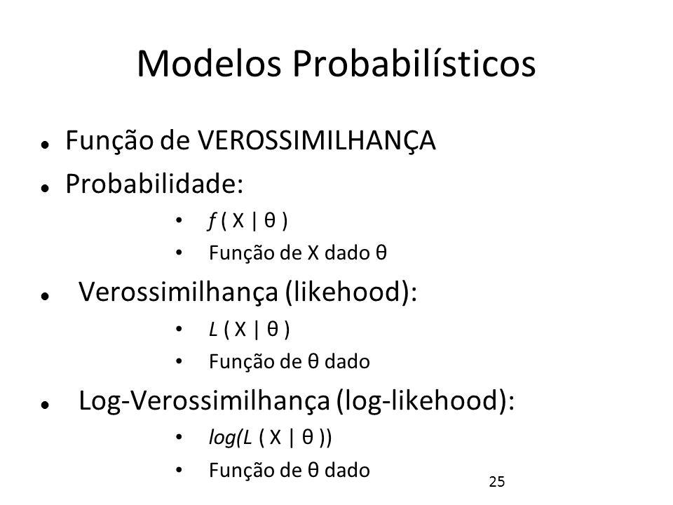 25 Modelos Probabilísticos Função de VEROSSIMILHANÇA Probabilidade: f ( X | θ ) Função de X dado θ Verossimilhança (likehood): L ( X | θ ) Função de θ