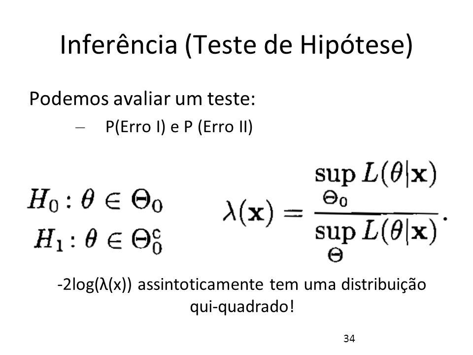 34 Inferência (Teste de Hipótese) Podemos avaliar um teste: – P(Erro I) e P (Erro II) -2log(λ(x)) assintoticamente tem uma distribuição qui-quadrado!