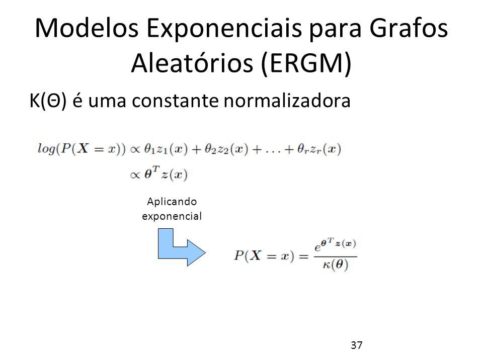 37 Modelos Exponenciais para Grafos Aleatórios (ERGM) K(Θ) é uma constante normalizadora Aplicando exponencial