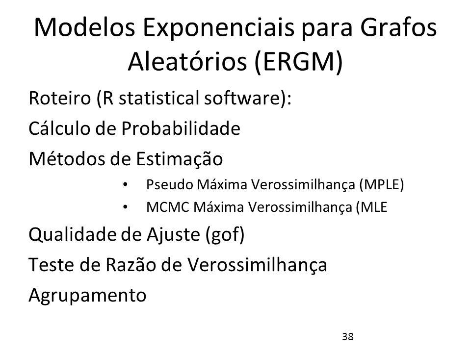 38 Modelos Exponenciais para Grafos Aleatórios (ERGM) Roteiro (R statistical software): Cálculo de Probabilidade Métodos de Estimação Pseudo Máxima Ve