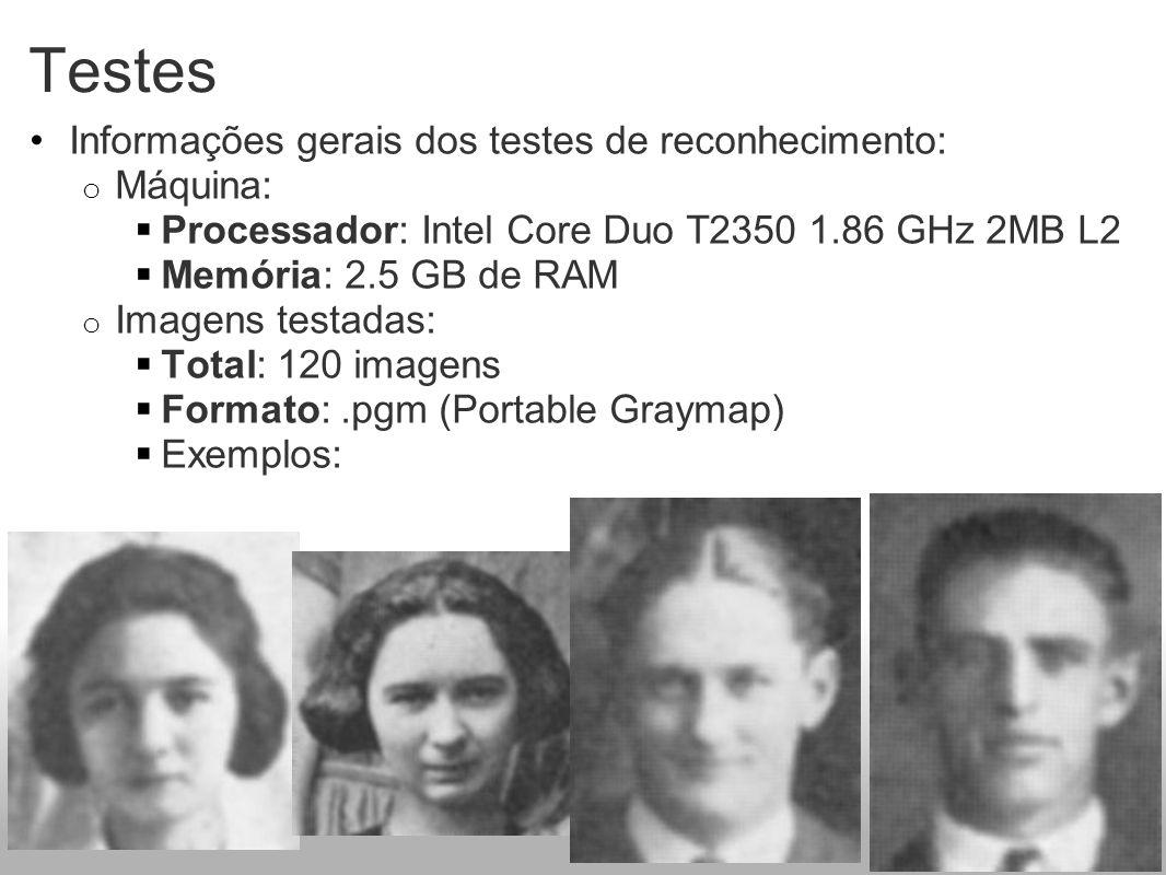 Testes Informações gerais dos testes de reconhecimento: o Máquina: Processador: Intel Core Duo T2350 1.86 GHz 2MB L2 Memória: 2.5 GB de RAM o Imagens testadas: Total: 120 imagens Formato:.pgm (Portable Graymap) Exemplos:
