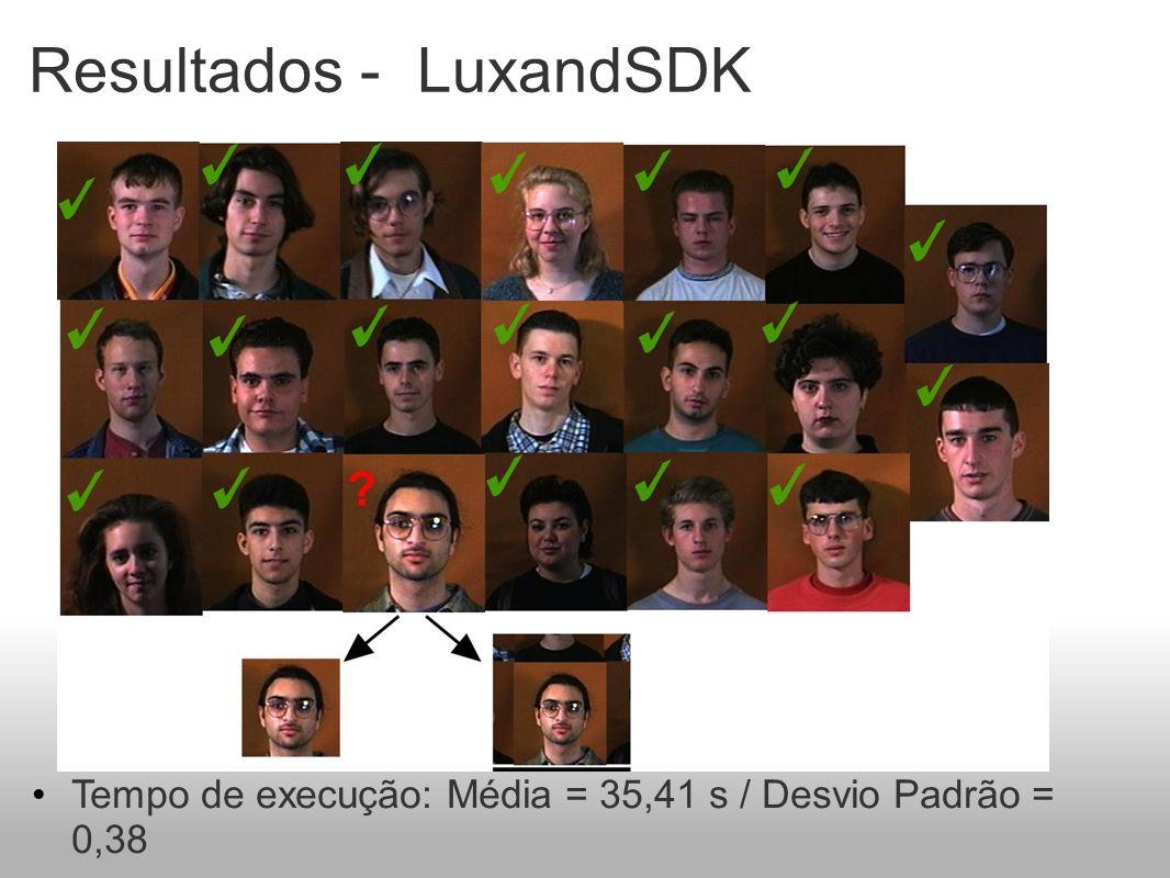 Resultados - LuxandSDK Tempo de execução: Média = 35,41 s / Desvio Padrão = 0,38