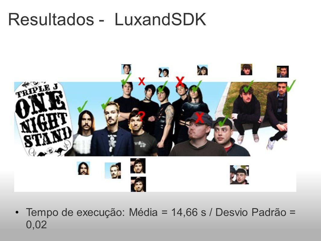 Resultados - LuxandSDK Tempo de execução: Média = 14,66 s / Desvio Padrão = 0,02 X