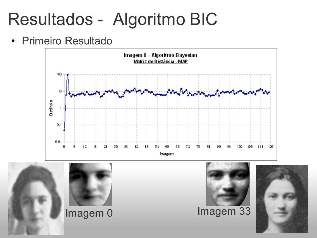 Resultados - Algoritmo BIC Primeiro Resultado Imagem 0 Imagem 33