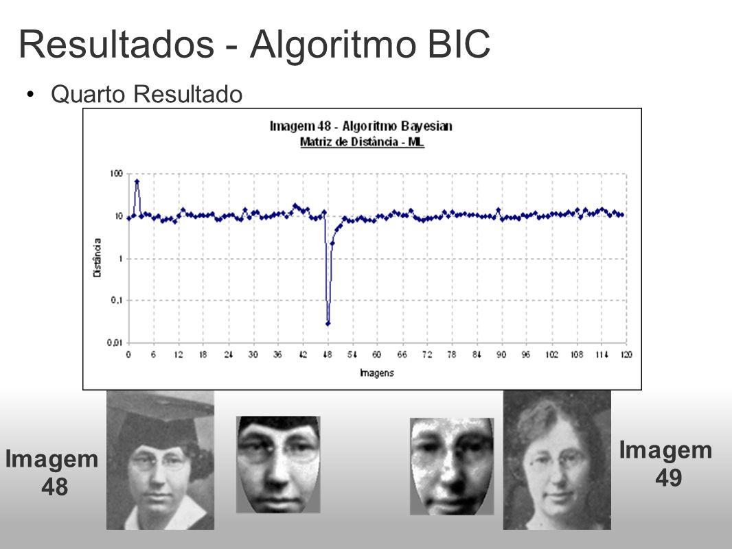 Resultados - Algoritmo BIC Quarto Resultado Imagem 48 Imagem 49
