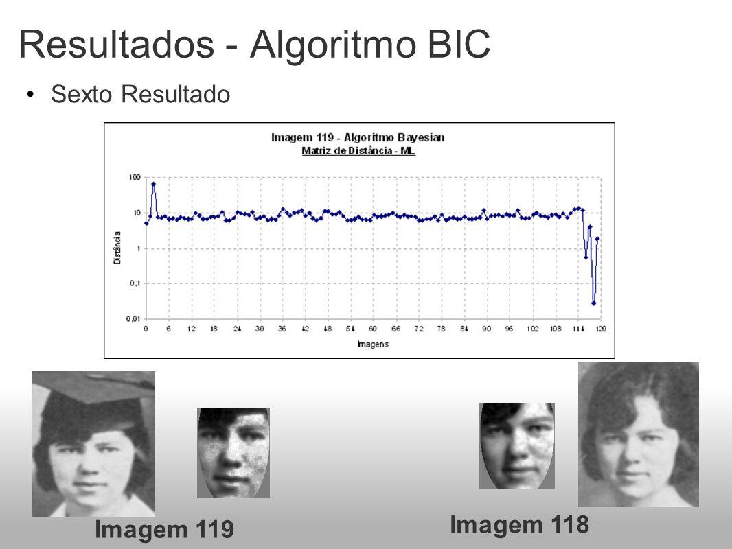 Resultados - Algoritmo BIC Sexto Resultado Imagem 119 Imagem 118