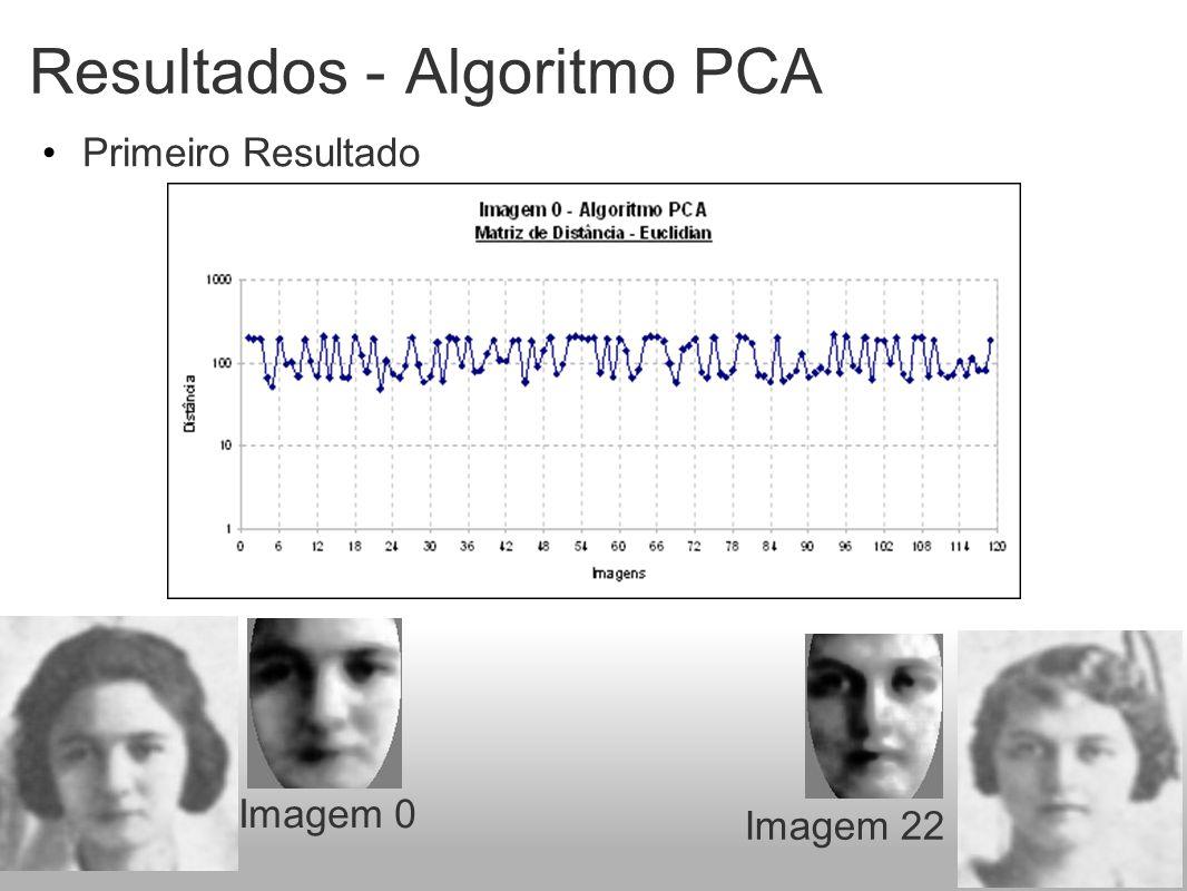 Resultados - Algoritmo PCA Primeiro Resultado Imagem 0 Imagem 22