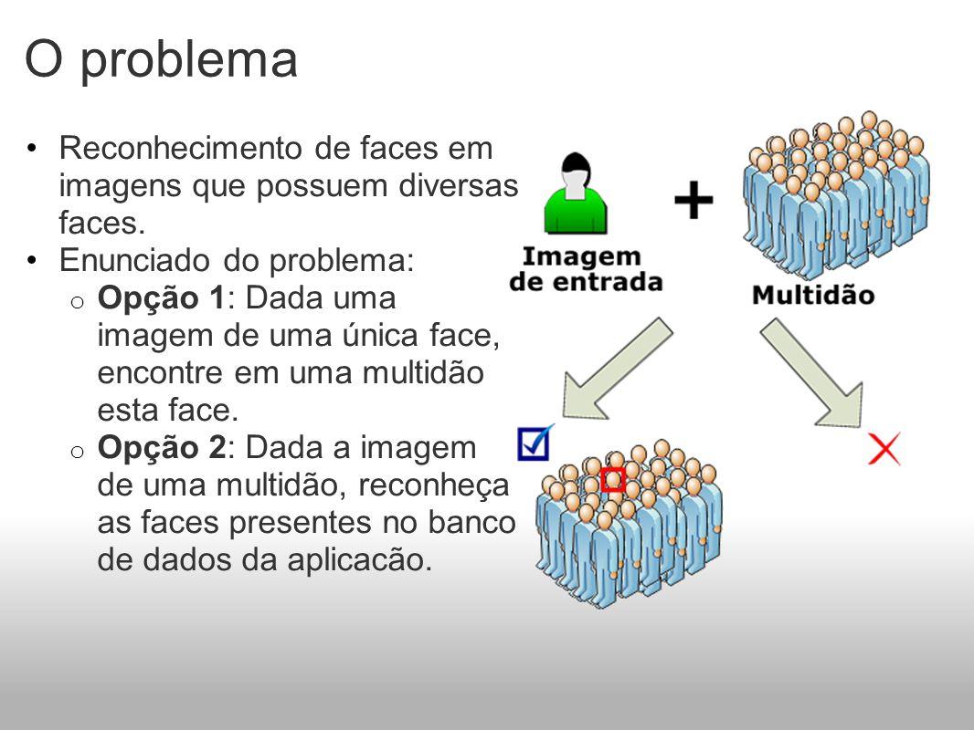 O problema Reconhecimento de faces em imagens que possuem diversas faces. Enunciado do problema: o Opção 1: Dada uma imagem de uma única face, encontr