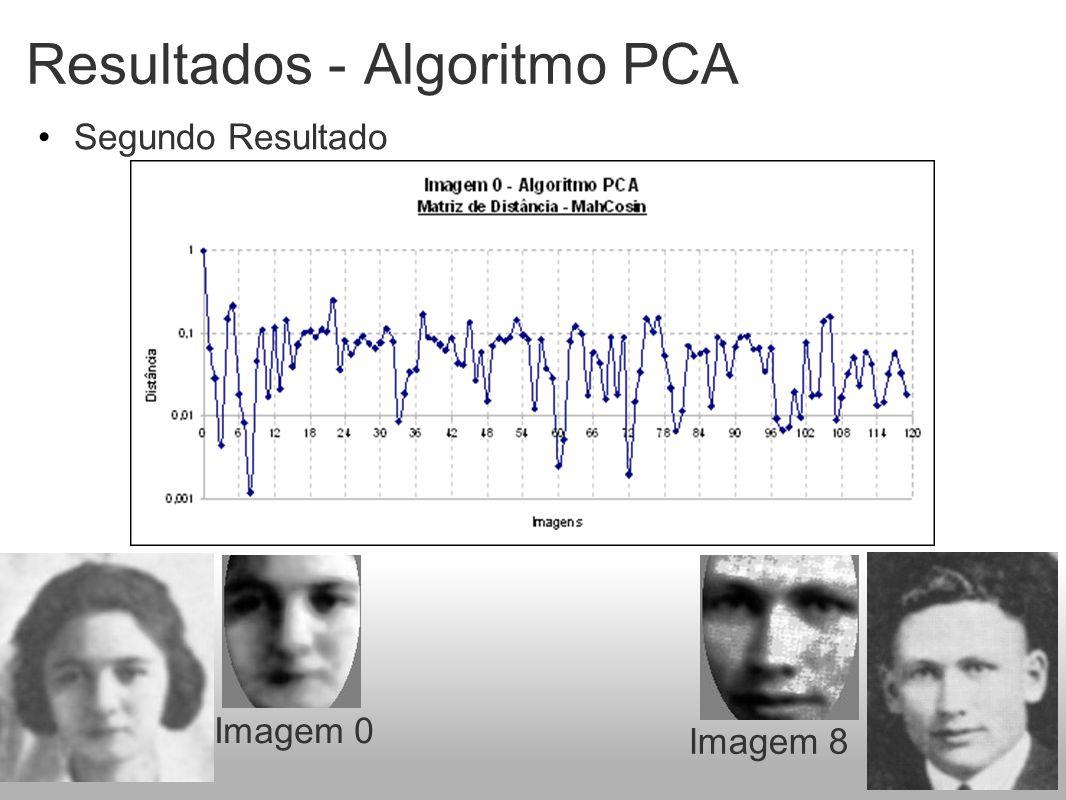 Resultados - Algoritmo PCA Segundo Resultado Imagem 0 Imagem 8