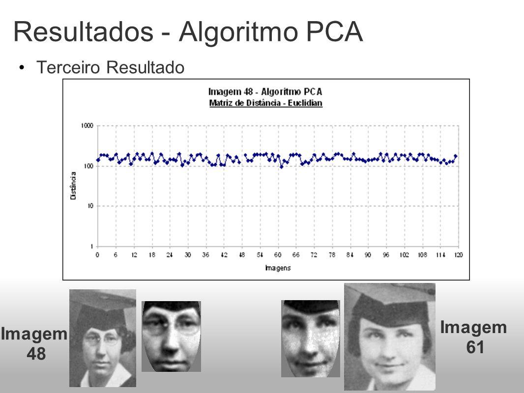 Resultados - Algoritmo PCA Terceiro Resultado Imagem 48 Imagem 61