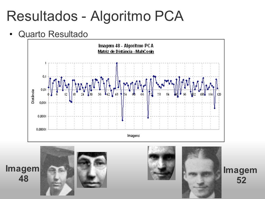 Resultados - Algoritmo PCA Quarto Resultado Imagem 48 Imagem 52