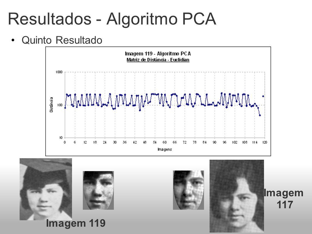 Resultados - Algoritmo PCA Quinto Resultado Imagem 119 Imagem 117