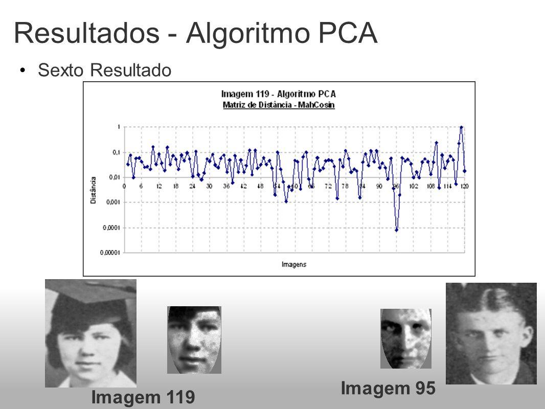 Resultados - Algoritmo PCA Sexto Resultado Imagem 119 Imagem 95