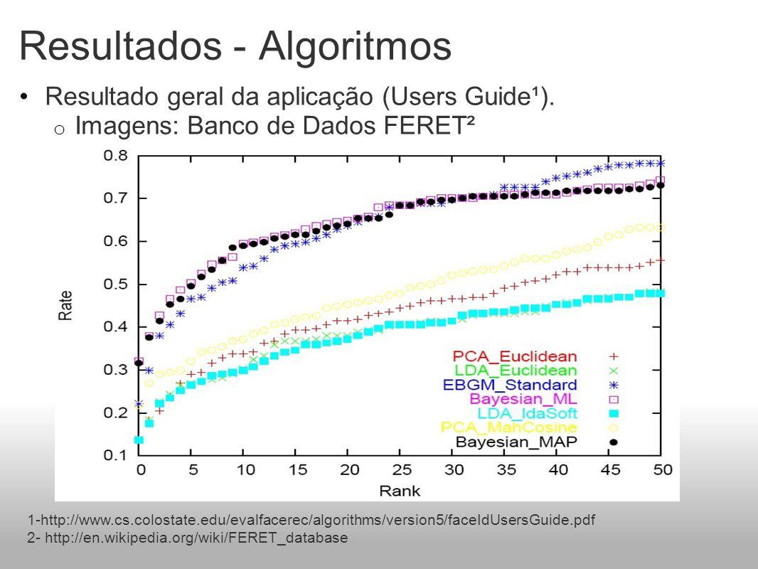Resultados - Algoritmos Resultado geral da aplicação (Users Guide¹).