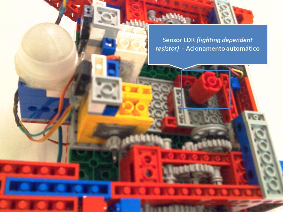 Shaft-encoder = Foto Diodo + Roda perfurada Controle de posicionamento para movimentos mais precisos.