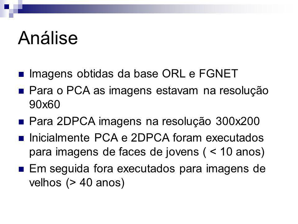 Análise Imagens obtidas da base ORL e FGNET Para o PCA as imagens estavam na resolução 90x60 Para 2DPCA imagens na resolução 300x200 Inicialmente PCA e 2DPCA foram executados para imagens de faces de jovens ( < 10 anos) Em seguida fora executados para imagens de velhos (> 40 anos)