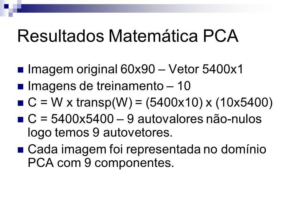 Resultados Matemática PCA Imagem original 60x90 – Vetor 5400x1 Imagens de treinamento – 10 C = W x transp(W) = (5400x10) x (10x5400) C = 5400x5400 – 9 autovalores não-nulos logo temos 9 autovetores.