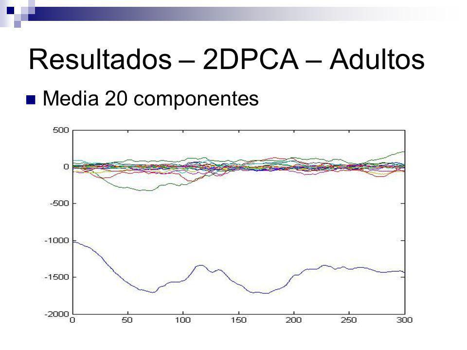 Resultados – 2DPCA – Adultos Media 20 componentes