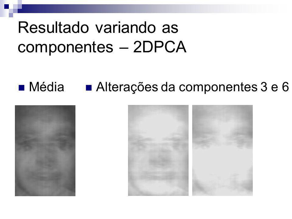 Resultado variando as componentes – 2DPCA Média Alterações da componentes 3 e 6