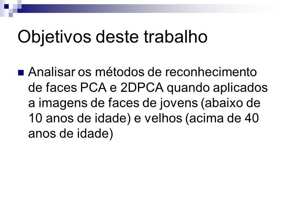 Objetivos deste trabalho Analisar os métodos de reconhecimento de faces PCA e 2DPCA quando aplicados a imagens de faces de jovens (abaixo de 10 anos de idade) e velhos (acima de 40 anos de idade)