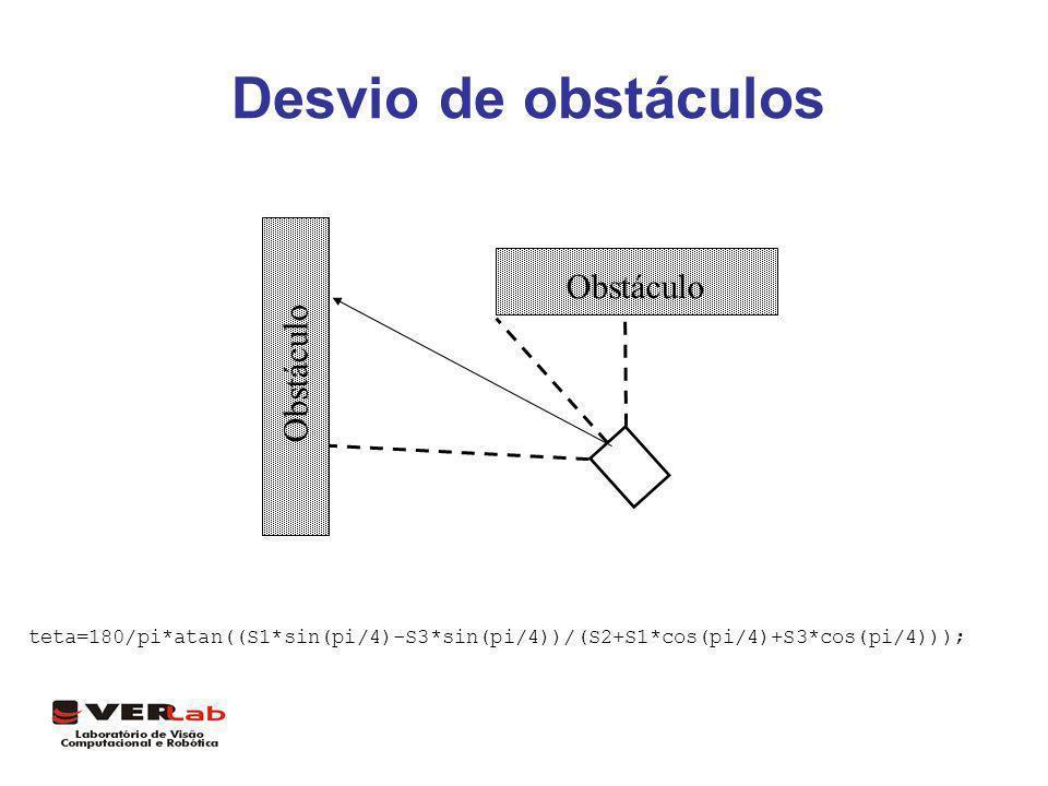 Desvio de obstáculos teta=180/pi*atan((S1*sin(pi/4)-S3*sin(pi/4))/(S2+S1*cos(pi/4)+S3*cos(pi/4))); Obstáculo