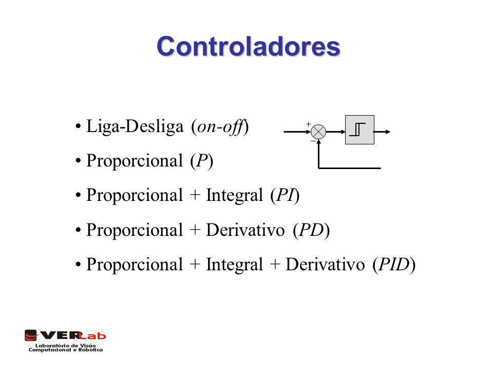 Controladores Liga-Desliga (on-off) Proporcional (P) Proporcional + Integral (PI) Proporcional + Derivativo (PD) Proporcional + Integral + Derivativo