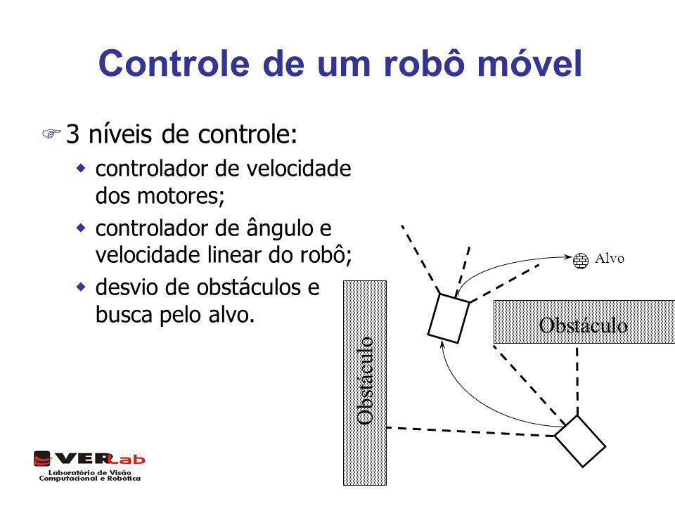 Controle de um robô móvel Obstáculo Alvo Obstáculo F 3 níveis de controle: wcontrolador de velocidade dos motores; wcontrolador de ângulo e velocidade