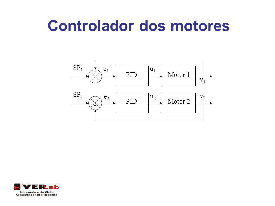 Controlador dos motores Motor 2 Motor 1 PID v1v1 v2v2 u1u1 u2u2 SP 1 SP 2 e1e1 e2e2 - - + +