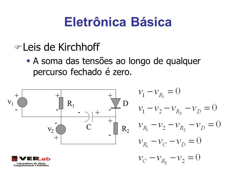 Eletrônica Básica F Leis de Kirchhoff wA soma das tensões ao longo de qualquer percurso fechado é zero. + - + - + - + - + - v1v1 v2v2 R1R1 D R2R2 C +