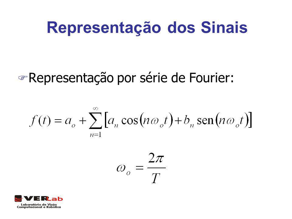 Representação dos Sinais F Representação por série de Fourier: