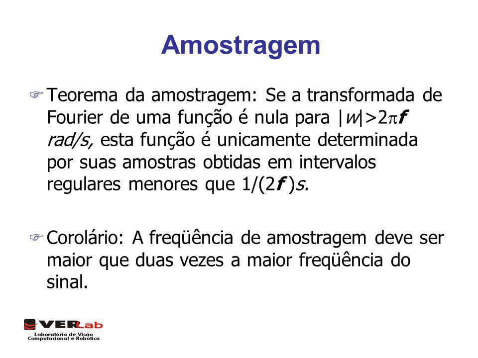 Amostragem F Teorema da amostragem: Se a transformada de Fourier de uma função é nula para |w|>2 f rad/s, esta função é unicamente determinada por sua
