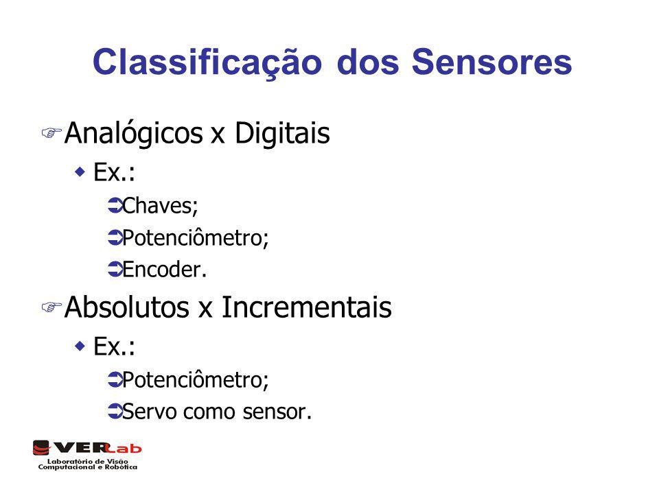 Classificação dos Sensores F Analógicos x Digitais wEx.: ÜChaves; ÜPotenciômetro; ÜEncoder. F Absolutos x Incrementais wEx.: ÜPotenciômetro; ÜServo co