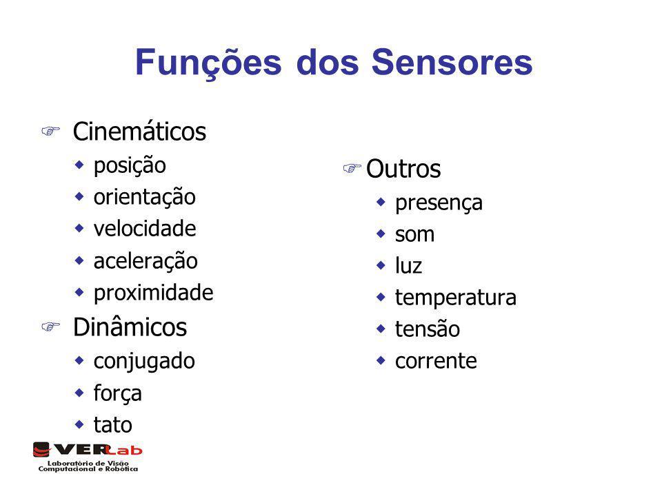 Funções dos Sensores F Cinemáticos wposição worientação wvelocidade waceleração wproximidade F Dinâmicos wconjugado wforça wtato F Outros wpresença ws