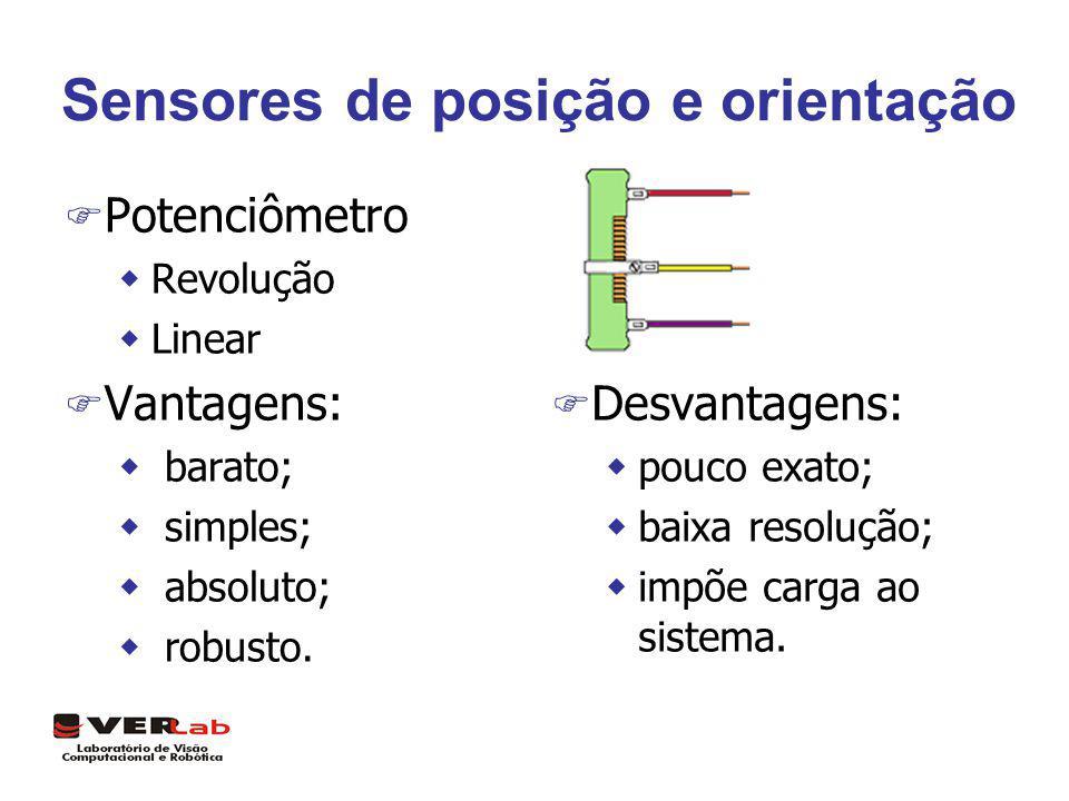 Sensores de posição e orientação F Potenciômetro wRevolução wLinear F Vantagens: w barato; w simples; w absoluto; w robusto. F Desvantagens: wpouco ex