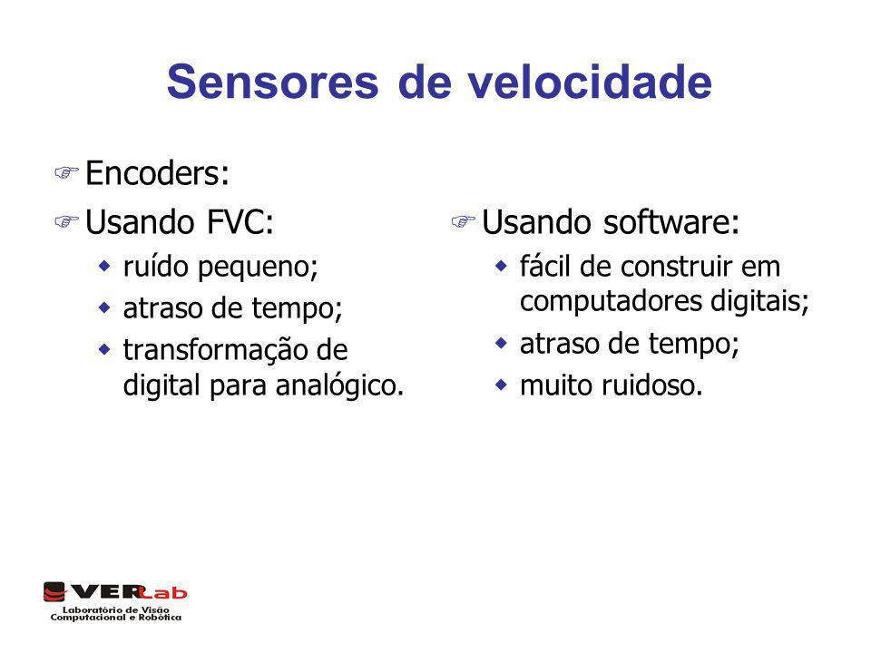 Sensores de velocidade F Encoders: F Usando FVC: wruído pequeno; watraso de tempo; wtransformação de digital para analógico. F Usando software: wfácil