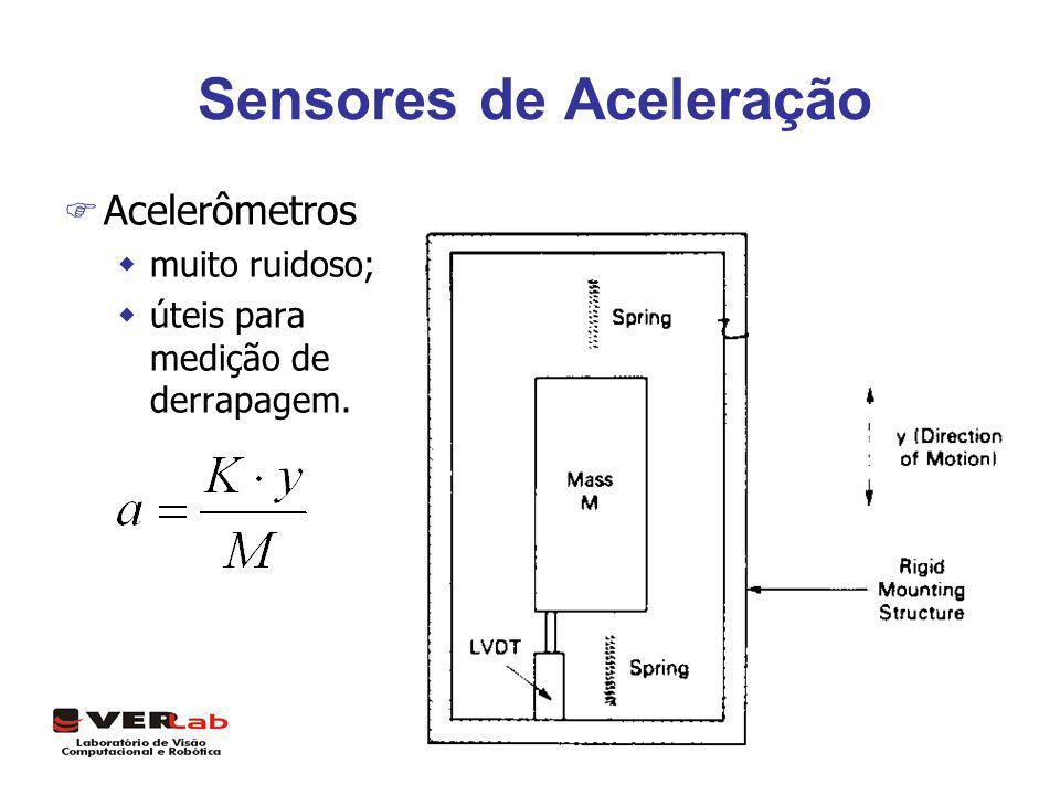 Sensores de Aceleração F Acelerômetros wmuito ruidoso; wúteis para medição de derrapagem.