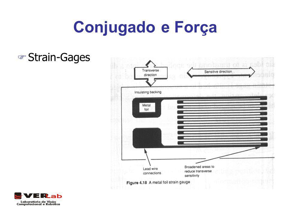 Conjugado e Força F Strain-Gages