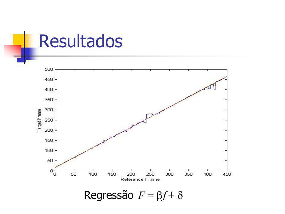 Resultados Regressão F = f +