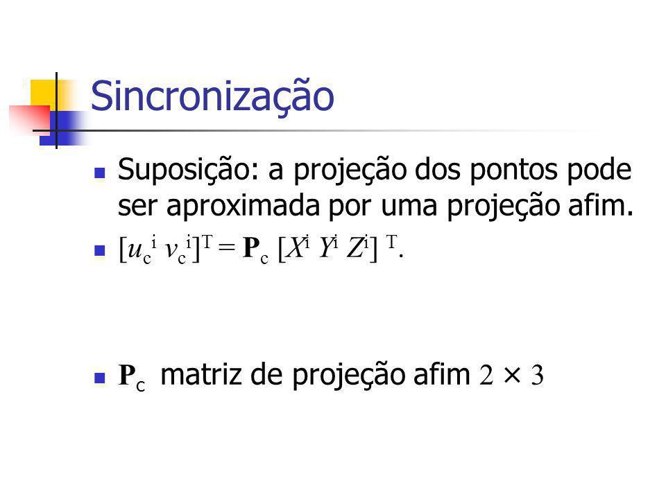 Sincronização Suposição: a projeção dos pontos pode ser aproximada por uma projeção afim.