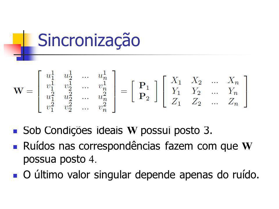 Sincronização Menor valor singular = 144.57