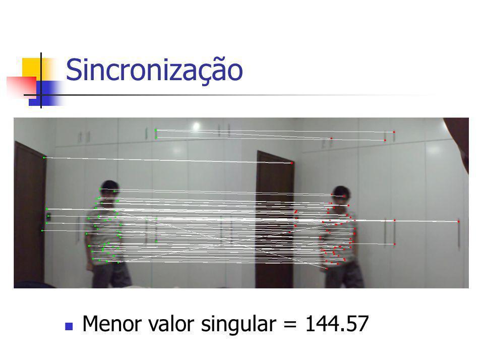 Sincronização Menor valor singular = 353.27